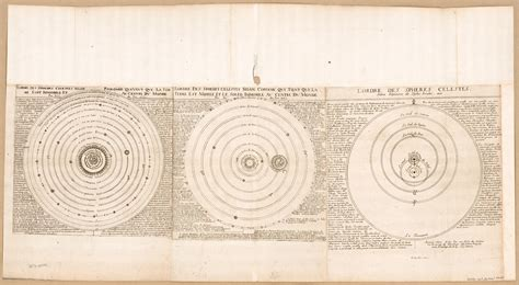 [Three maps of the cosmological systems of Ptolemy