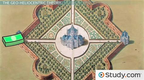 Tycho Brahe's Contribution to Astronomy - Video & Lesson